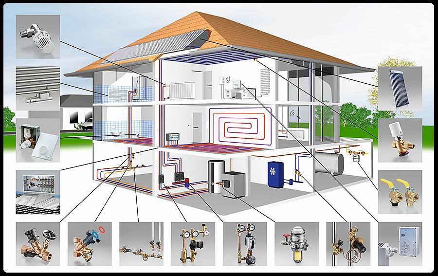 3D проект системы отопления