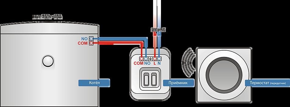 Как работает комнатный термостат