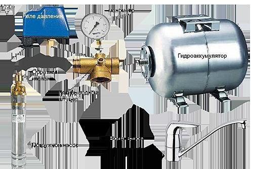 Установка мембранного гидроаккумулятора